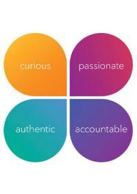Company Values Graphic