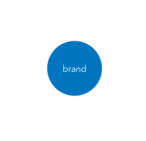 Brand touchpoints graphic